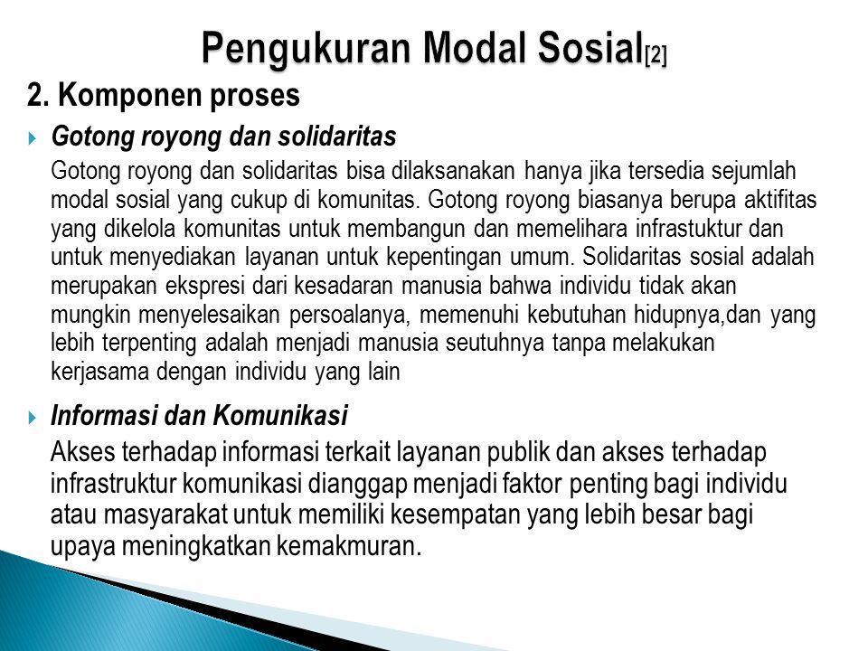 Pengukuran Modal Sosial[2]